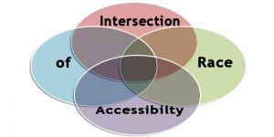Intersection of Race and Accessibility - One Day Forum